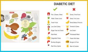 Diet-Tips-To-Prevent-Diabetes