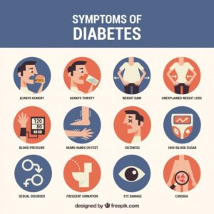 Signs and Symptoms of Diabetes in Infants Children and Adults